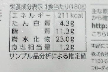 クリームコーンスープカロリー