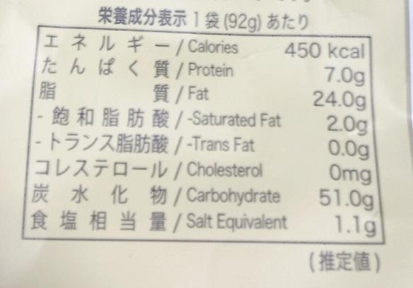 カロリー等の栄養成分表示