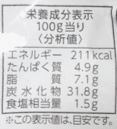 マルハニチロの冷凍チャーハンのカロリー