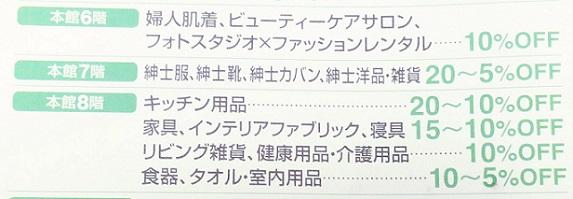 小田急ロイヤルカード特別販売会 案内