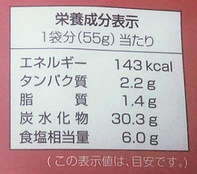 カルディ ルーロー飯の素 カロリー等の栄養成分表示