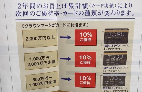 東武ロイヤルカード カードの種類