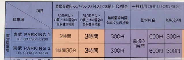 東武 PARKING 1 料金
