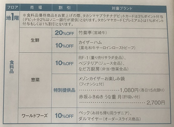 新宿高島屋B1F ウエルカムデイズ