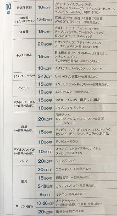 新宿高島屋10Fのウェルカムデイズ割引